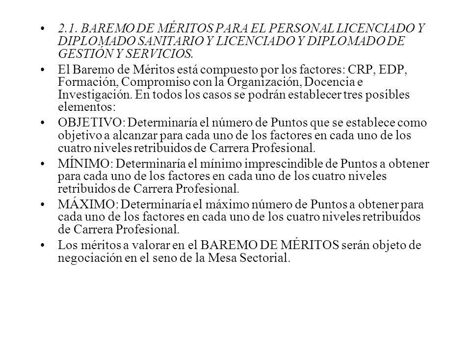 2.1. BAREMO DE MÉRITOS PARA EL PERSONAL LICENCIADO Y DIPLOMADO SANITARIO Y LICENCIADO Y DIPLOMADO DE GESTIÓN Y SERVICIOS.