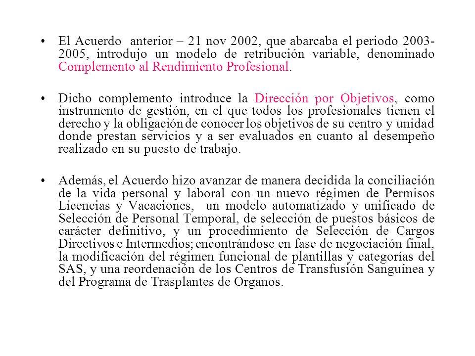 El Acuerdo anterior – 21 nov 2002, que abarcaba el periodo 2003-2005, introdujo un modelo de retribución variable, denominado Complemento al Rendimiento Profesional.