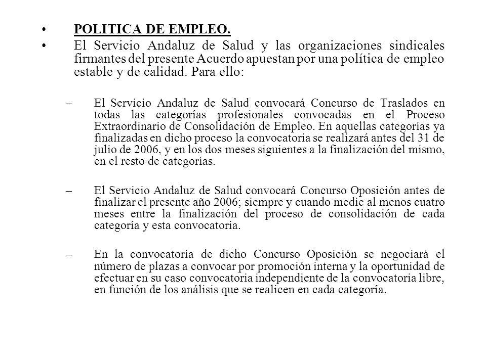 POLITICA DE EMPLEO.