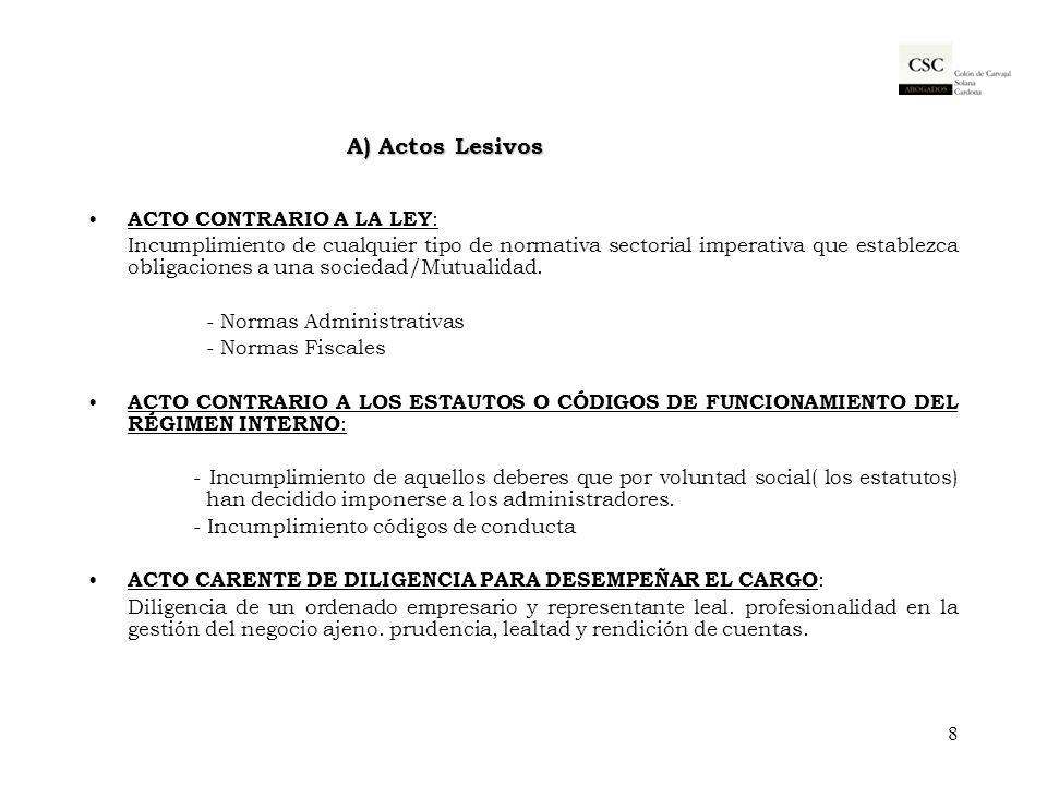 A) Actos Lesivos ACTO CONTRARIO A LA LEY: