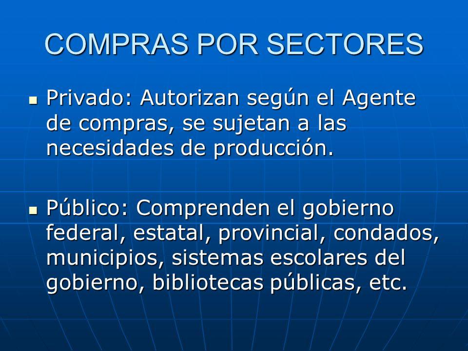 COMPRAS POR SECTORES Privado: Autorizan según el Agente de compras, se sujetan a las necesidades de producción.