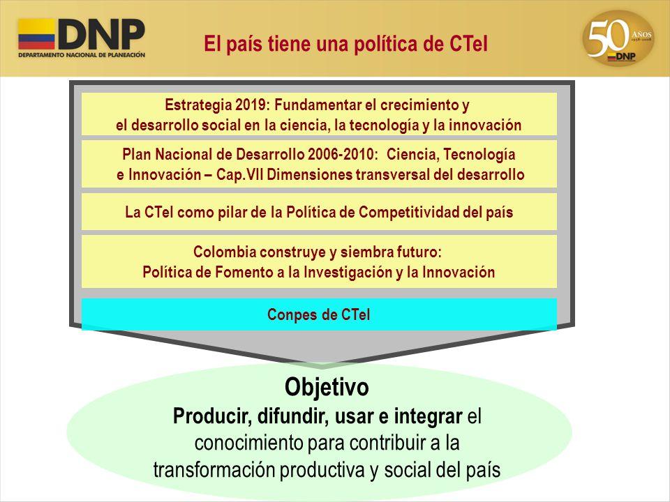 Objetivo El país tiene una política de CTeI