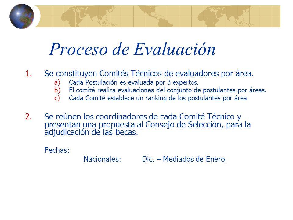 Proceso de Evaluación Se constituyen Comités Técnicos de evaluadores por área. Cada Postulación es evaluada por 3 expertos.