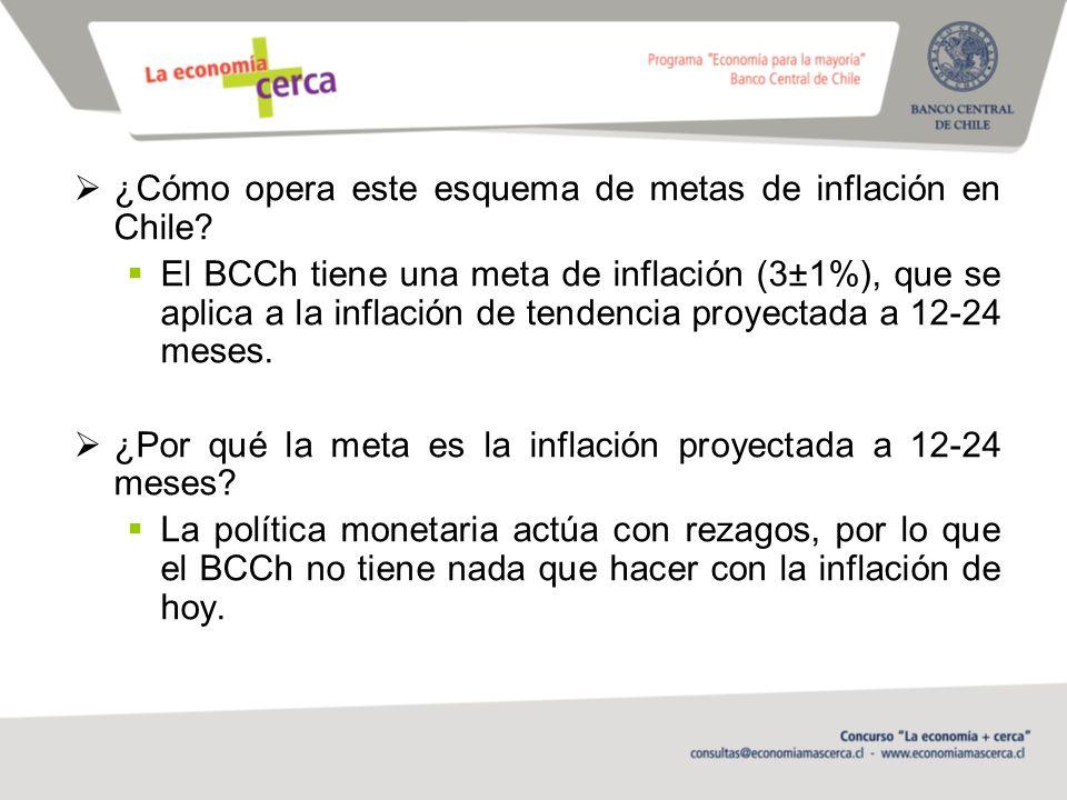 ¿Cómo opera este esquema de metas de inflación en Chile