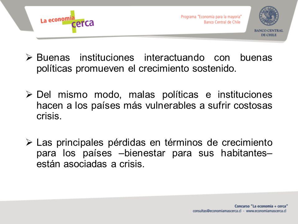 Buenas instituciones interactuando con buenas políticas promueven el crecimiento sostenido.