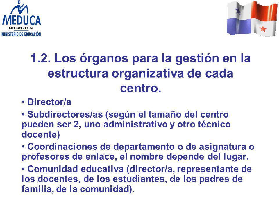 1.2. Los órganos para la gestión en la estructura organizativa de cada centro.