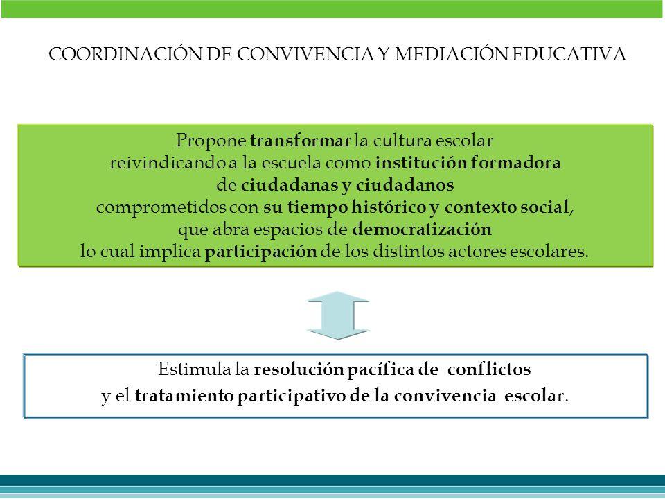 COORDINACIÓN DE CONVIVENCIA Y MEDIACIÓN EDUCATIVA