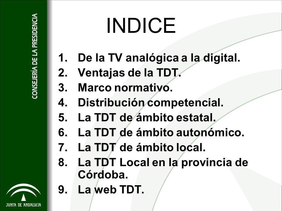 INDICE De la TV analógica a la digital. Ventajas de la TDT.