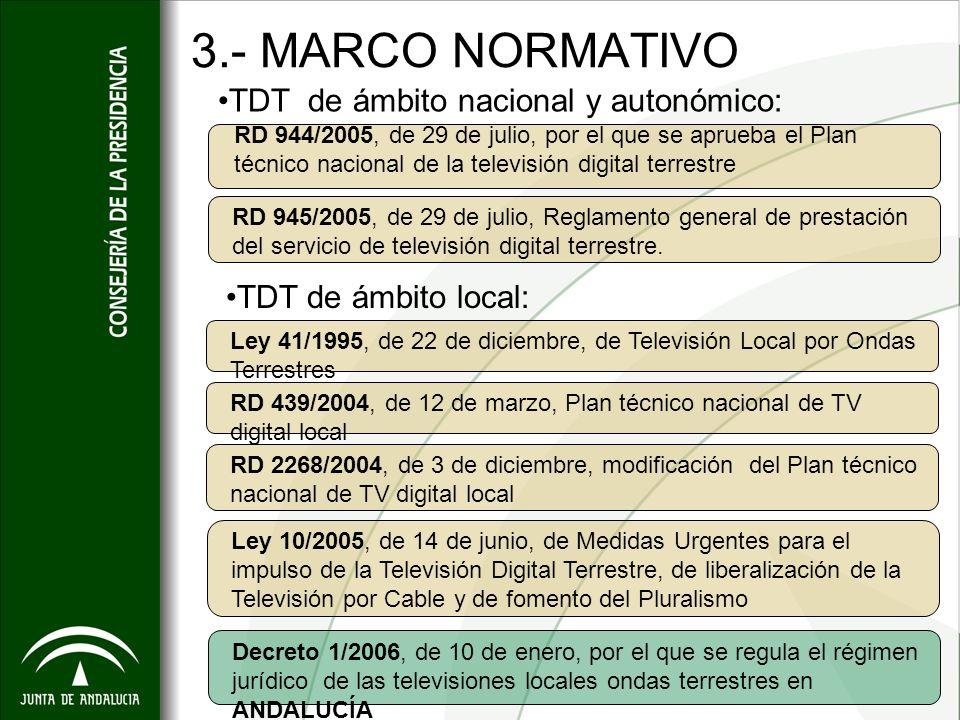 3.- MARCO NORMATIVO TDT de ámbito nacional y autonómico: