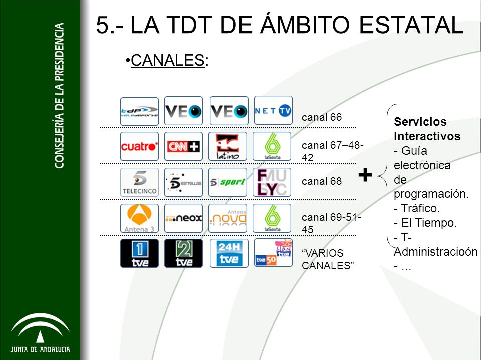 5.- LA TDT DE ÁMBITO ESTATAL