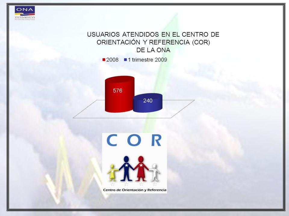 15 USUARIOS ATENDIDOS EN EL CENTRO DE ORIENTACIÓN Y REFERENCIA (COR)
