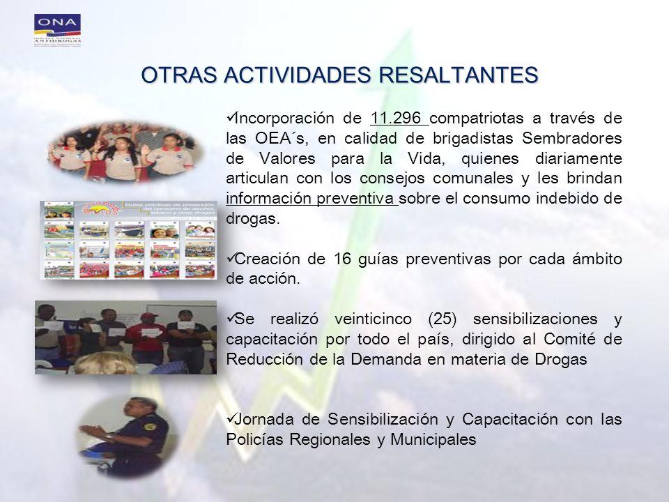 OTRAS ACTIVIDADES RESALTANTES