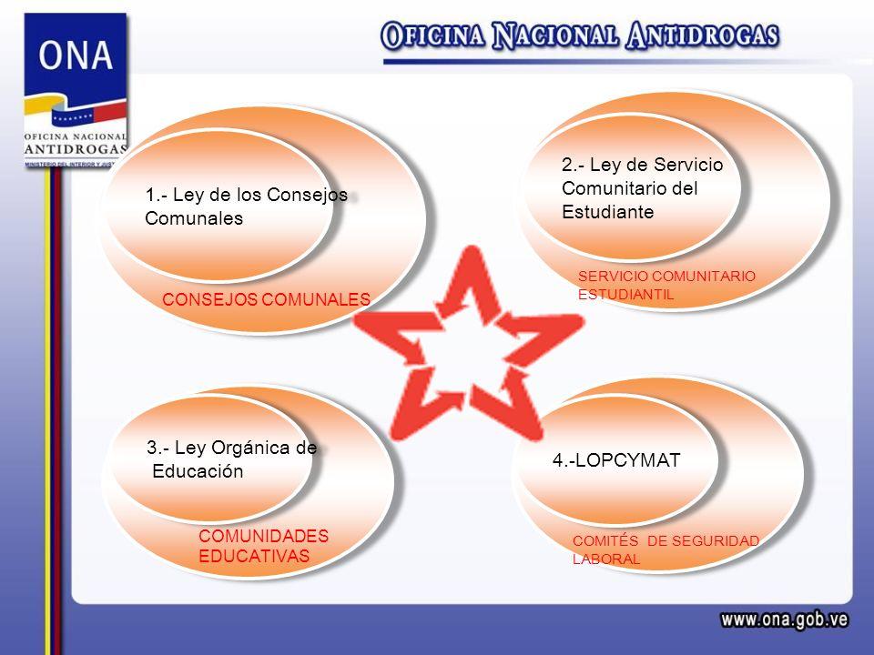 2.- Ley de Servicio Comunitario del 1.- Ley de los Consejos Estudiante