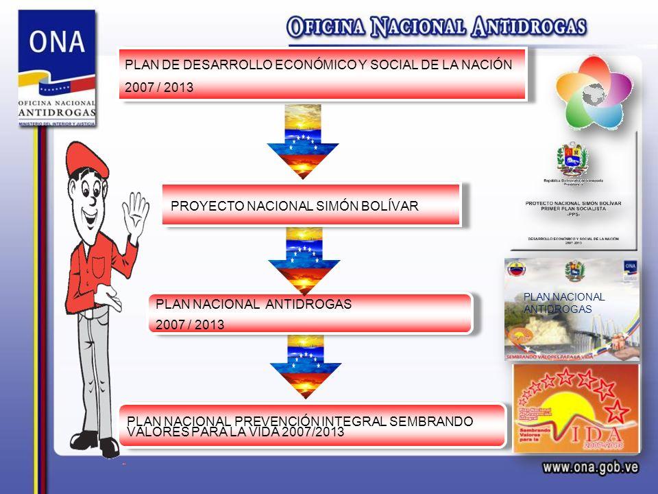 PLAN NACIONAL ANTIDROGAS 2007 / 2013