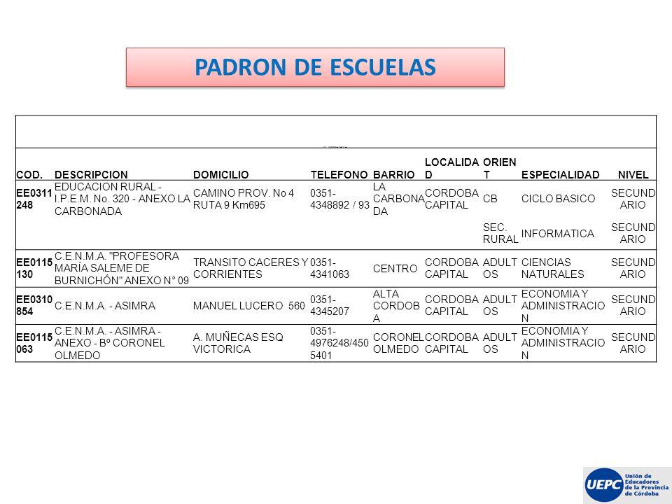 PADRON DE ESCUELAS COD. DESCRIPCION DOMICILIO TELEFONO BARRIO