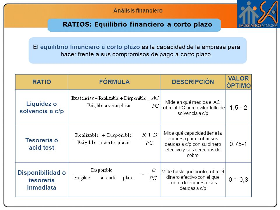RATIOS: Equilibrio financiero a corto plazo