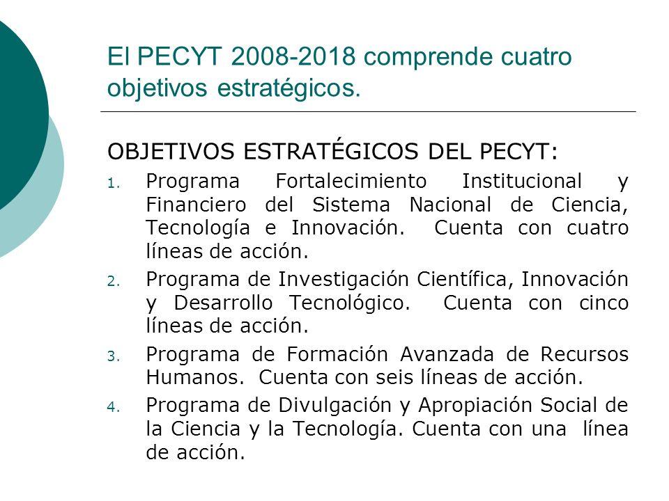 El PECYT 2008-2018 comprende cuatro objetivos estratégicos.