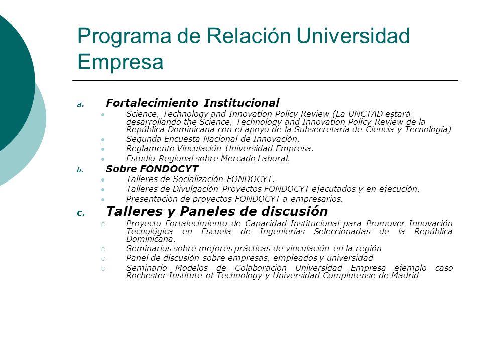 Programa de Relación Universidad Empresa