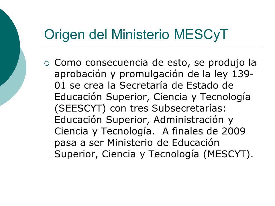Origen del Ministerio MESCyT
