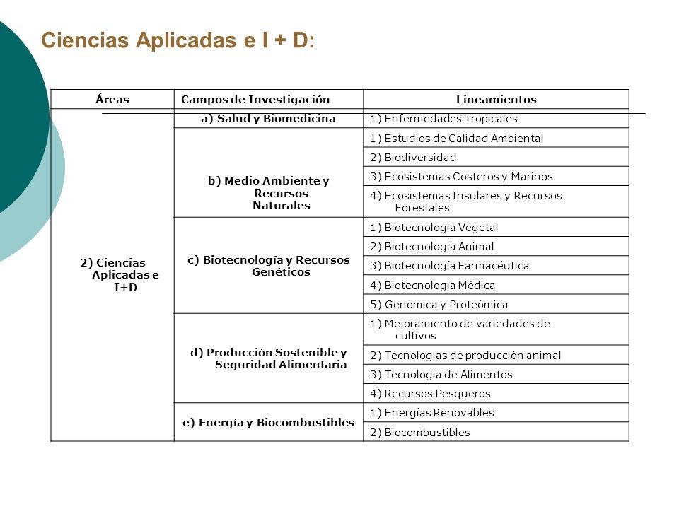Ciencias Aplicadas e I + D: