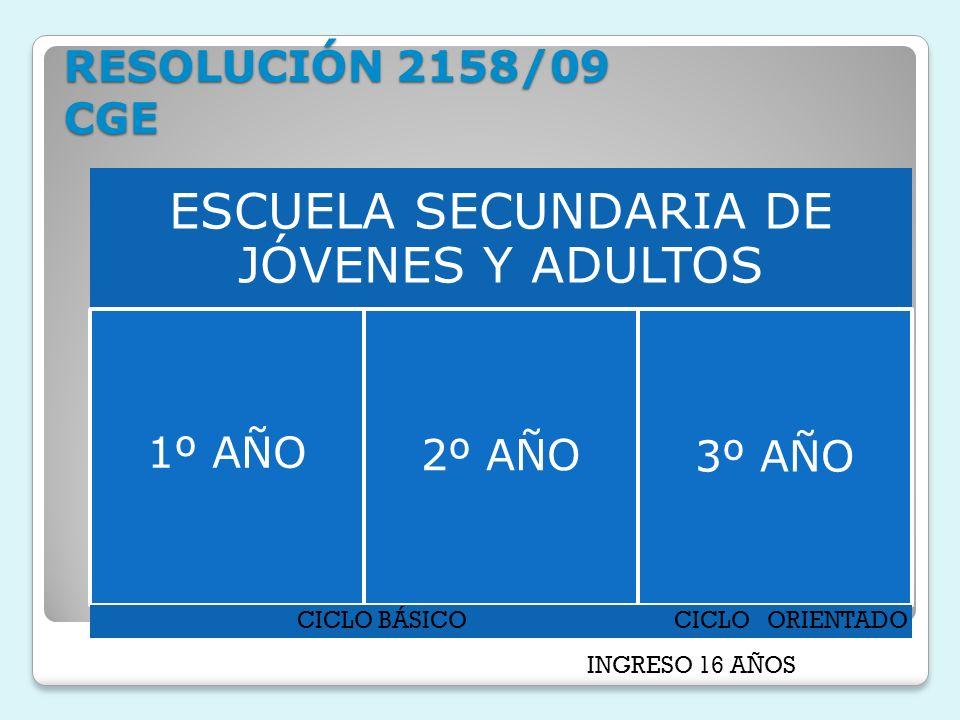 ESCUELA SECUNDARIA DE JÓVENES Y ADULTOS