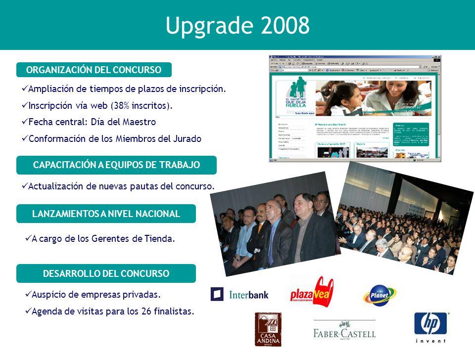 Upgrade 2008 ORGANIZACIÓN DEL CONCURSO