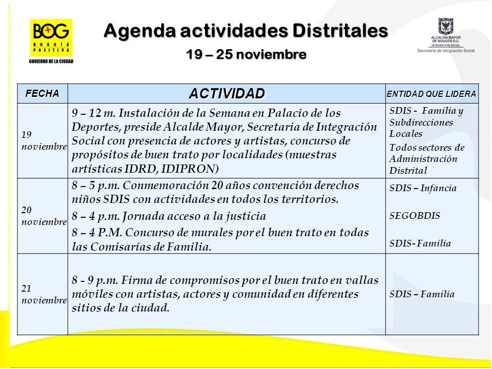 Agenda actividades Distritales