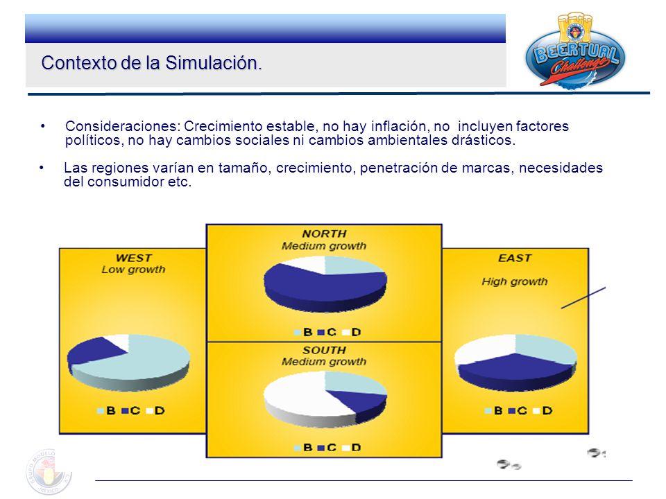 Contexto de la Simulación.