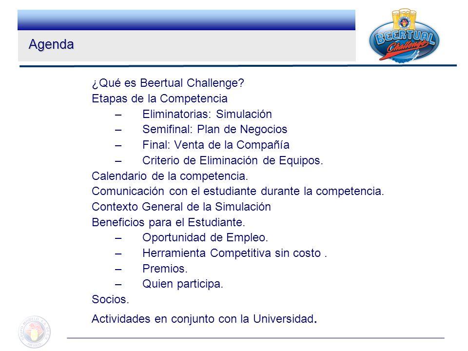 Agenda ¿Qué es Beertual Challenge Etapas de la Competencia