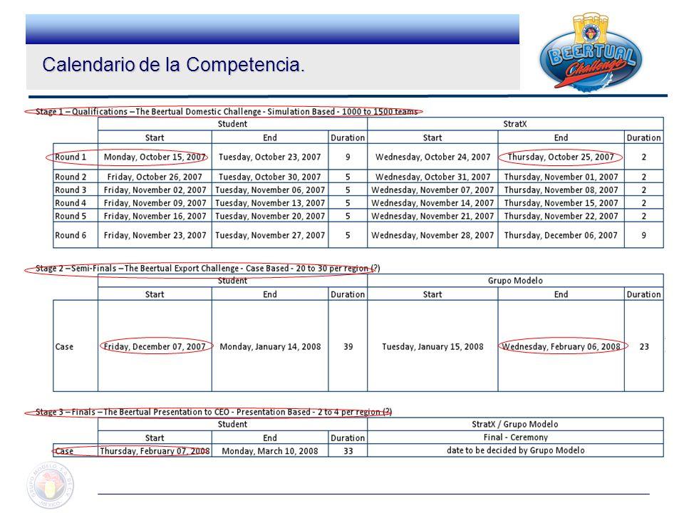 Calendario de la Competencia.
