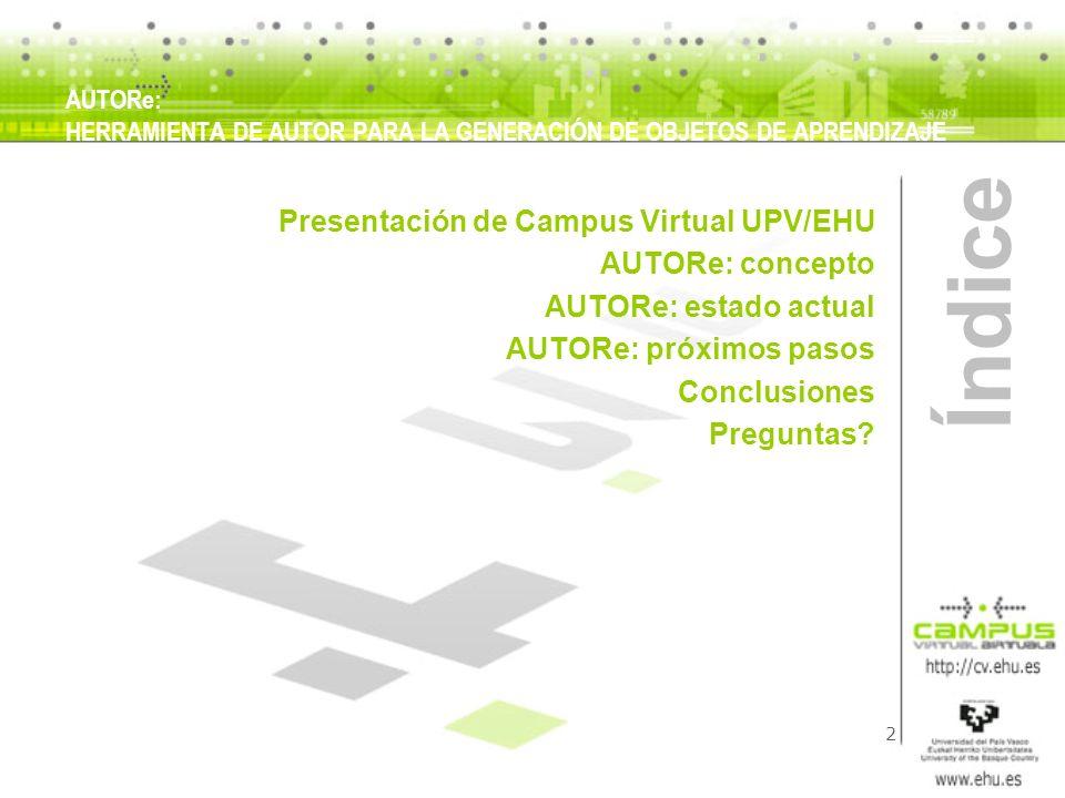 Índice Presentación de Campus Virtual UPV/EHU AUTORe: concepto
