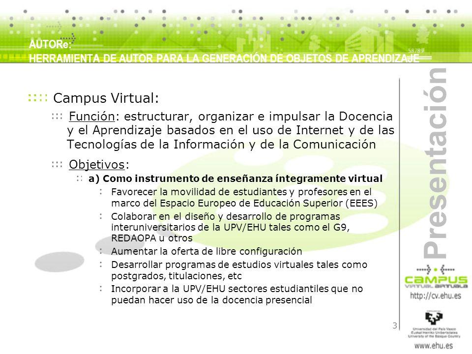 Presentación Campus Virtual: