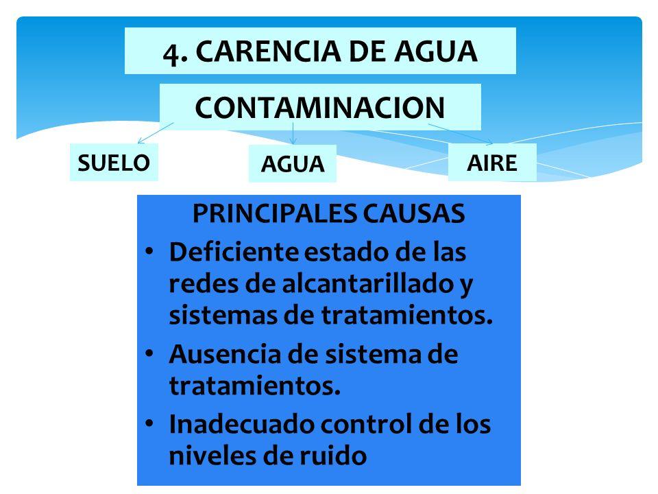 4. CARENCIA DE AGUA CONTAMINACION