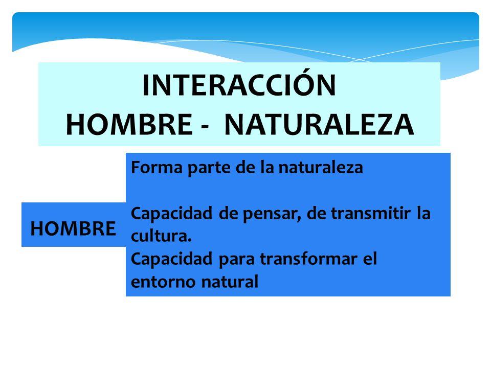 INTERACCIÓN HOMBRE - NATURALEZA
