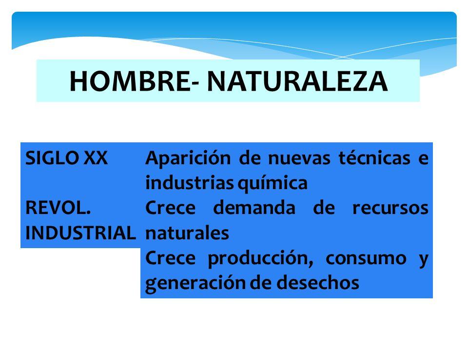 HOMBRE- NATURALEZA SIGLO XX REVOL. INDUSTRIAL