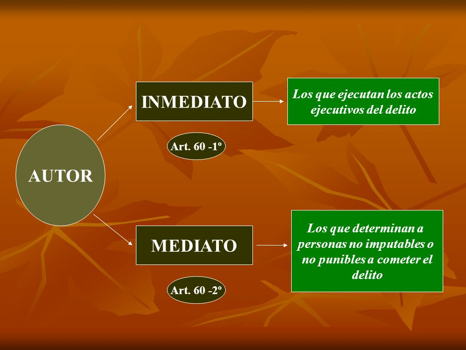 INMEDIATO AUTOR MEDIATO