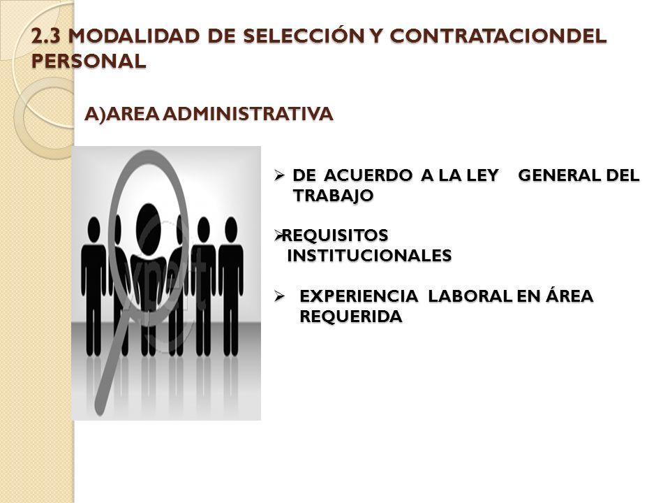 2.3 MODALIDAD DE SELECCIÓN Y CONTRATACIONDEL PERSONAL