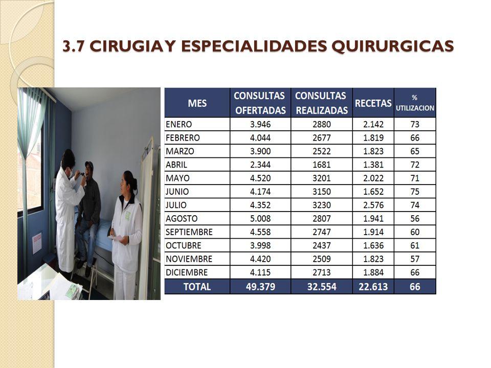 3.7 CIRUGIA Y ESPECIALIDADES QUIRURGICAS