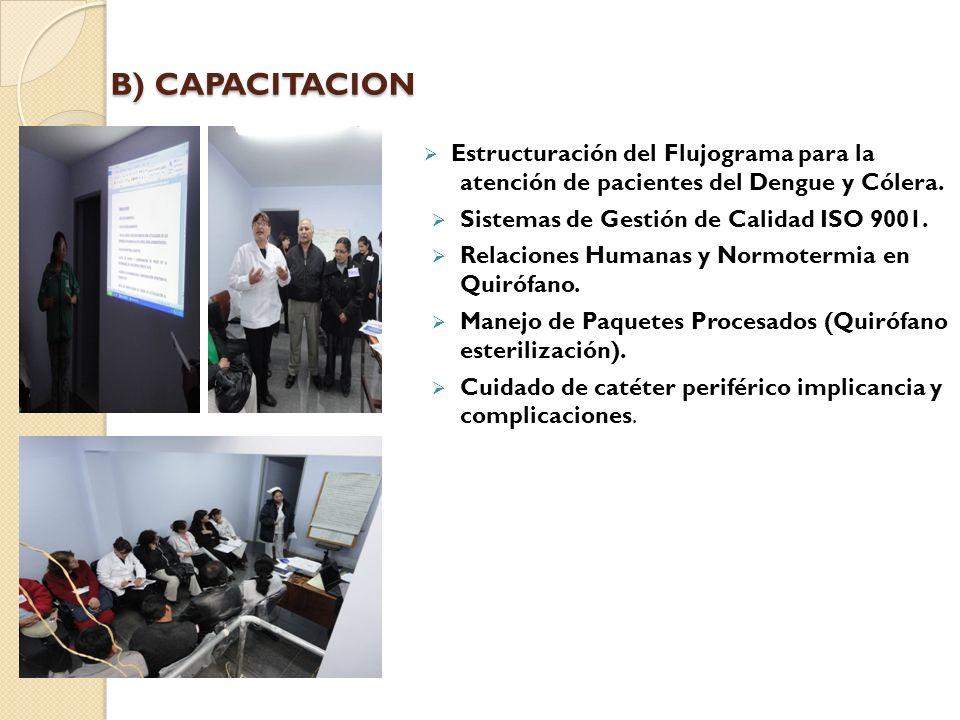 B) CAPACITACION . Estructuración del Flujograma para la atención de pacientes del Dengue y Cólera.