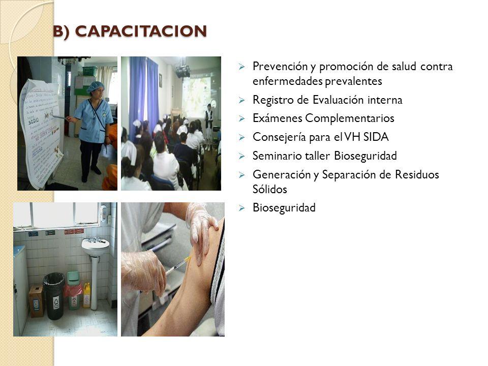 B) CAPACITACION Prevención y promoción de salud contra enfermedades prevalentes. Registro de Evaluación interna.