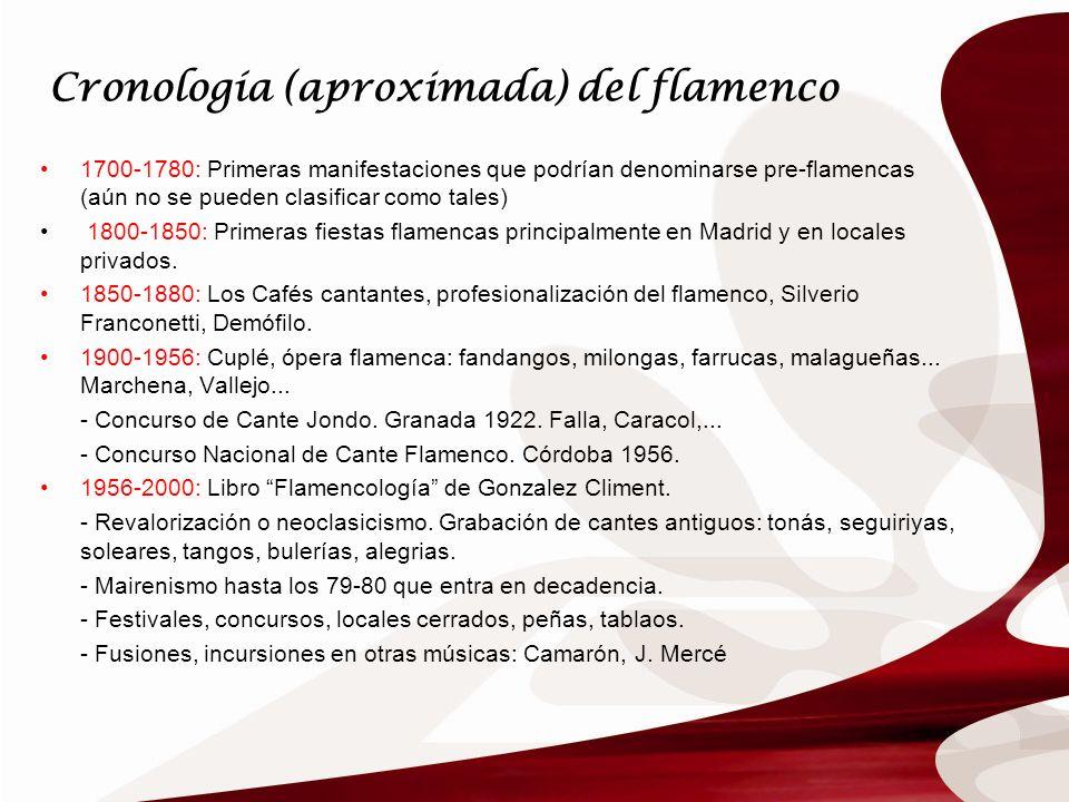 Cronología (aproximada) del flamenco