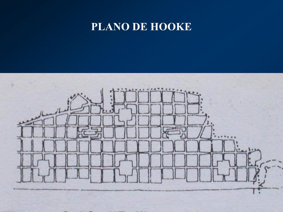 PLANO DE HOOKE
