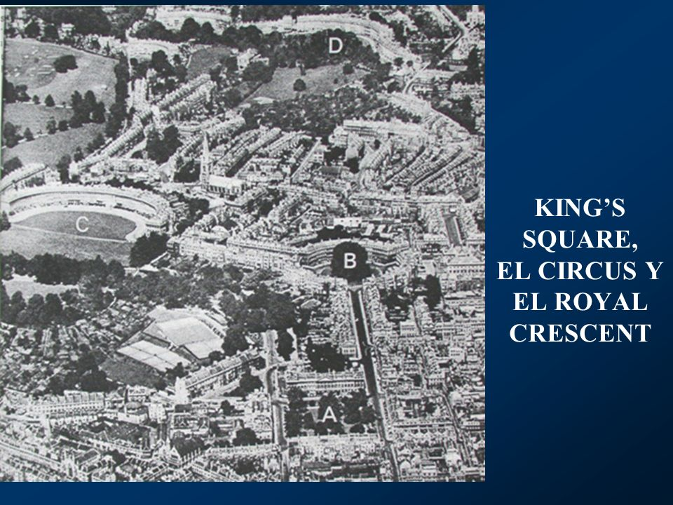 KING'S SQUARE, EL CIRCUS Y EL ROYAL CRESCENT