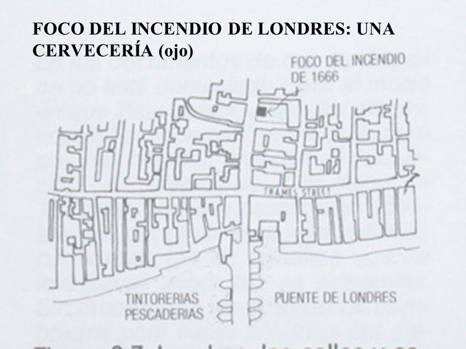 FOCO DEL INCENDIO DE LONDRES: UNA CERVECERÍA (ojo)