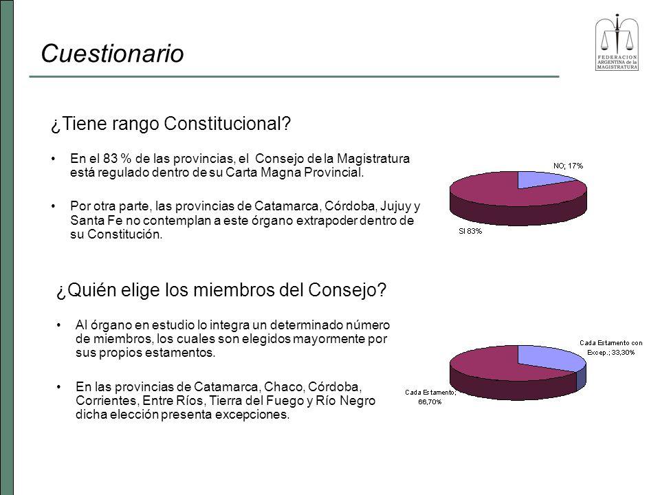 Cuestionario ¿Tiene rango Constitucional
