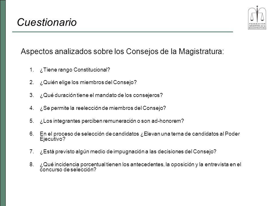 Cuestionario Aspectos analizados sobre los Consejos de la Magistratura: ¿Tiene rango Constitucional