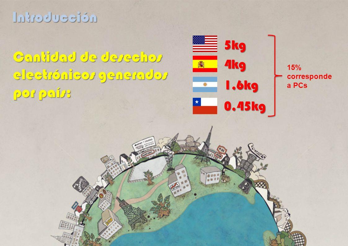 Cantidad de desechos electrónicos generados por país: