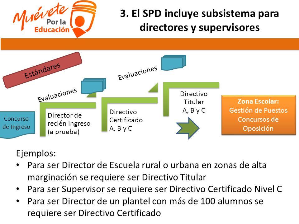 3. El SPD incluye subsistema para directores y supervisores