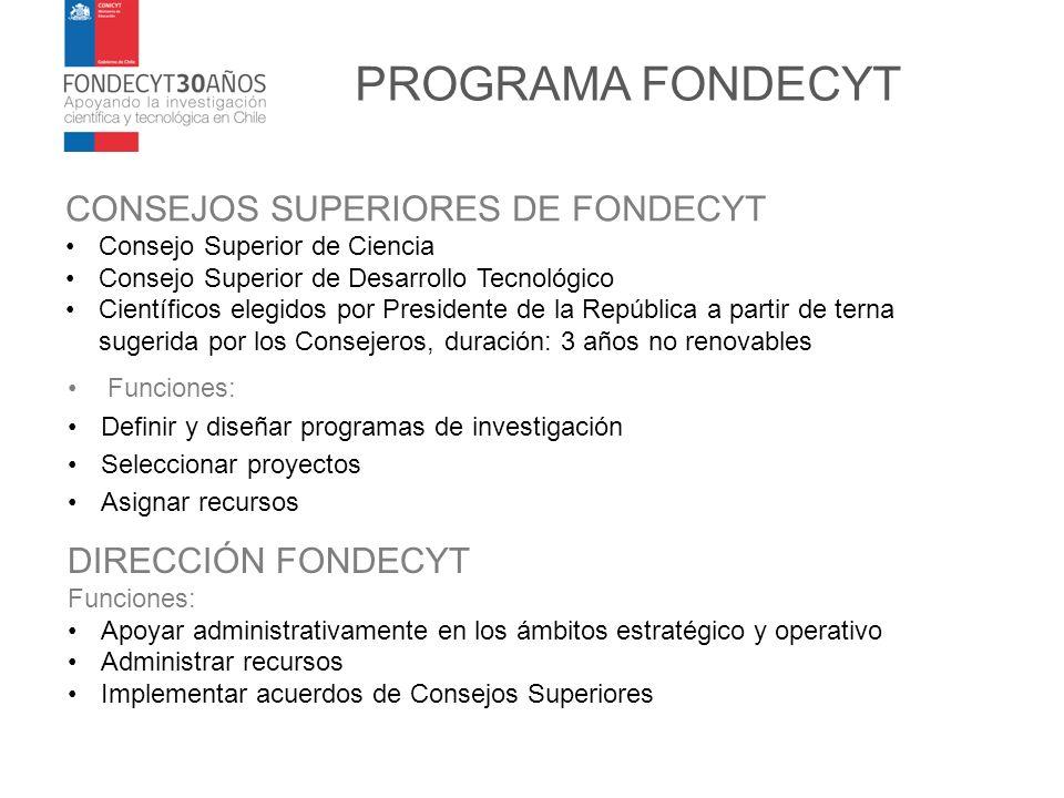 PROGRAMA FONDECYT CONSEJOS SUPERIORES DE FONDECYT DIRECCIÓN FONDECYT