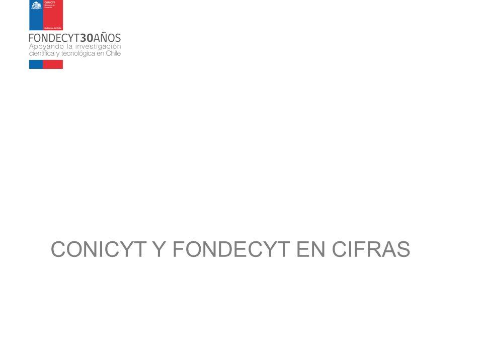 CONICYT Y FONDECYT EN CIFRAS